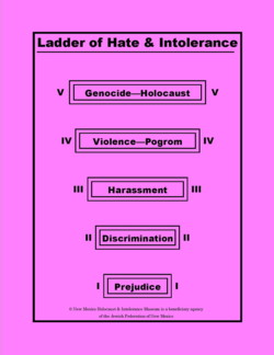 Ladder of hate and intolerance